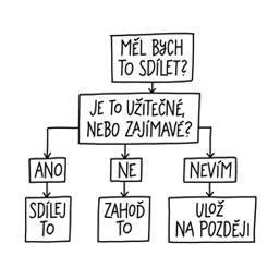 Zdroj: http://www.melvil.cz/kniha-ukaz-co-delas/