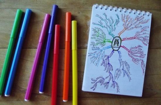 myslenkova mapa